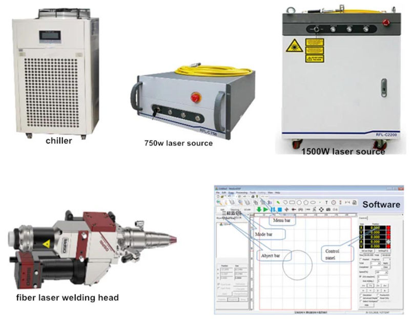 automatic continuous laser welding machine